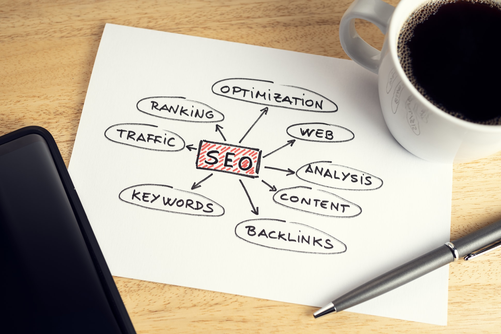 8 Ways to Convert Unlinked Brand Mentions Into Backlinks