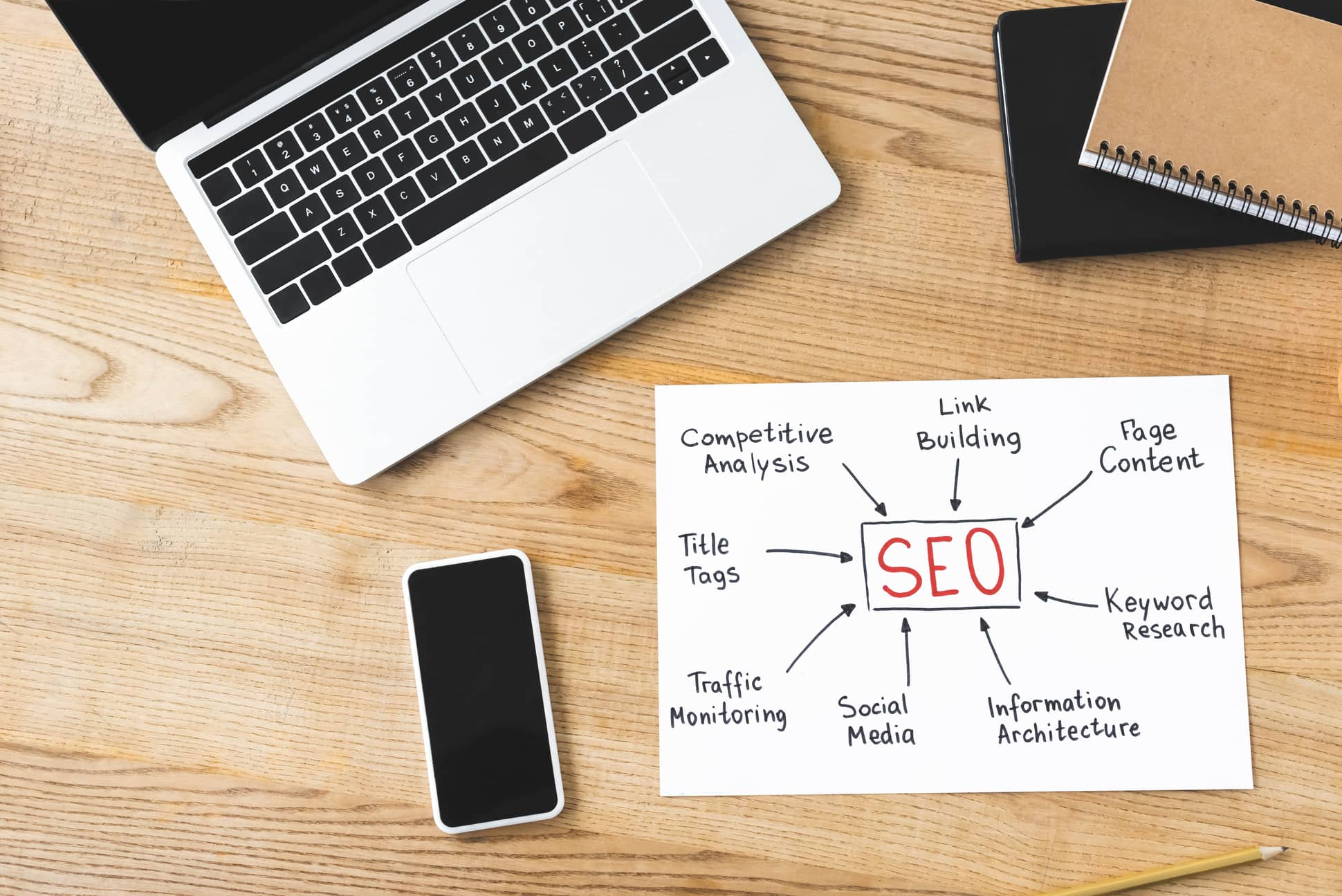 How Google Search Engine Works & How To Rank Higher In SERP?