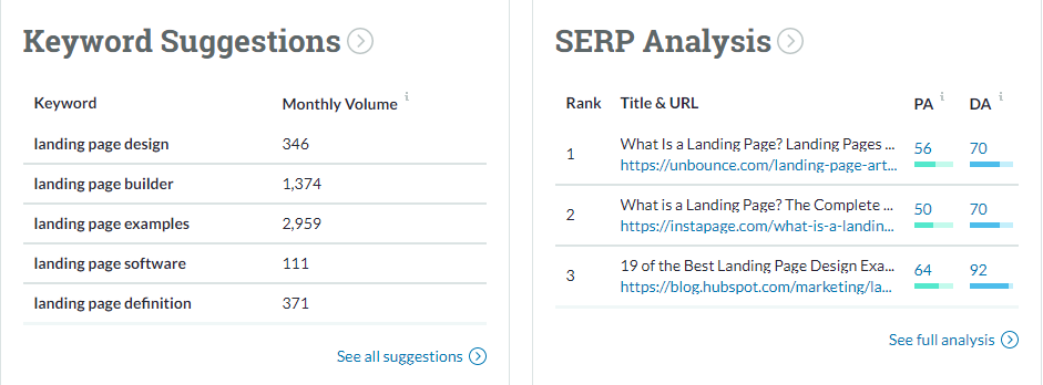 sfwpexperts.com-keyword-research-tool-moz-pro3