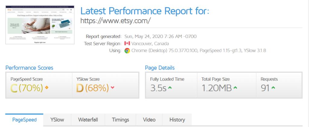 egoodmedia.com_website_load_time_GTmetrix