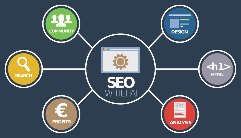 egoodmedia.com-build-international-SEO-strategy-for-your-website-in-2020